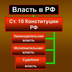 Органы власти Рязани
